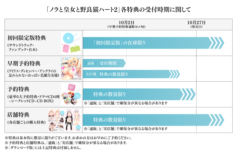 bonus-schedule
